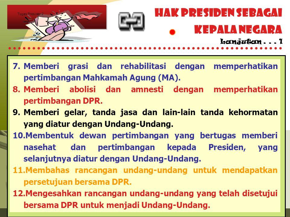Hak Presiden Sebagai Kepala Negara