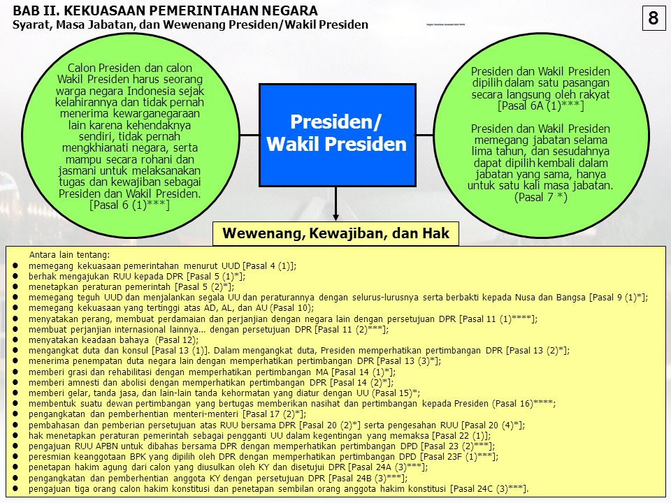 Tugas Presiden menurut UUD 1945