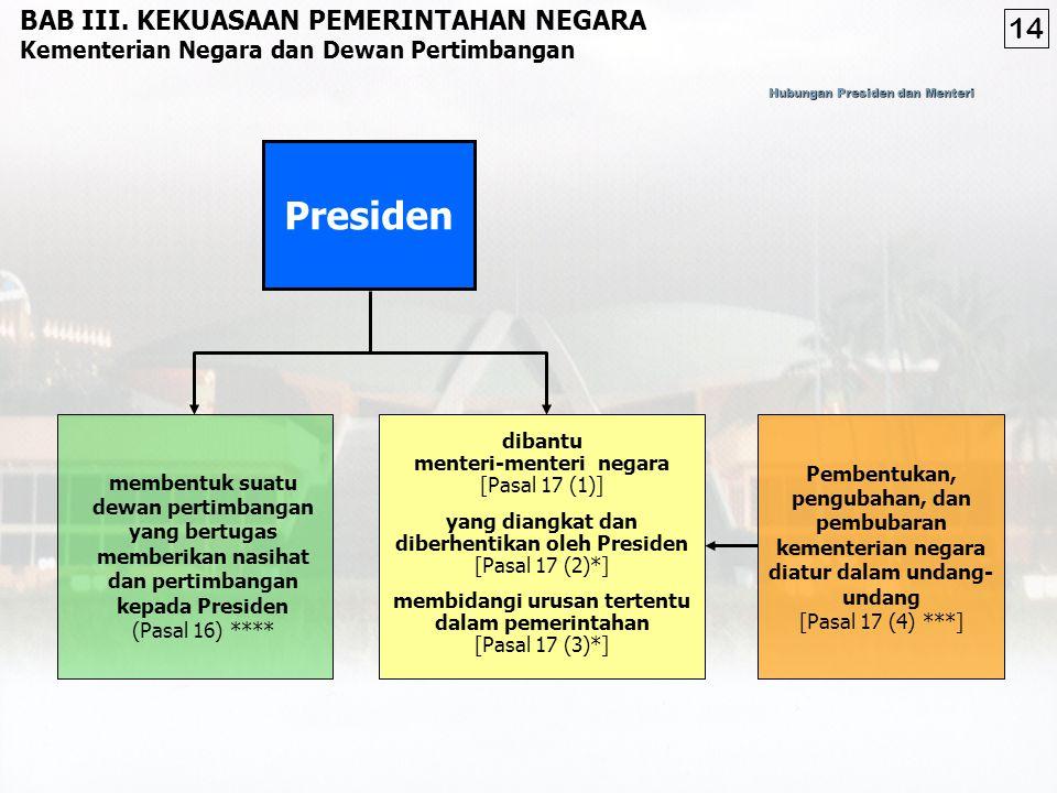 Hubungan Presiden dan Menteri