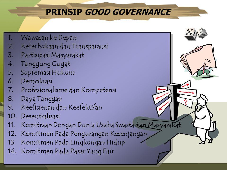 PRINSIP GOOD GOVERNANCE