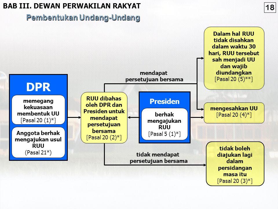 Pembentukan Undang-Undang