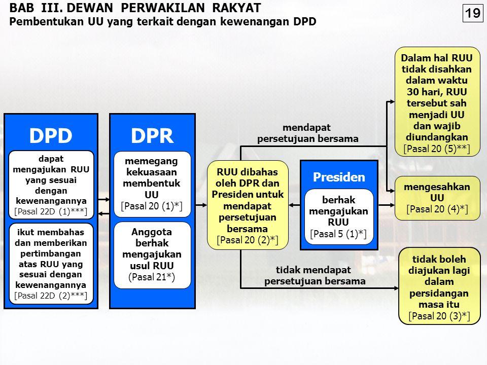 DPD DPR 19 BAB III. DEWAN PERWAKILAN RAKYAT Presiden