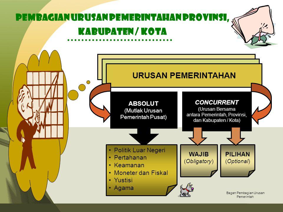 Bagan Pembagian Urusan Pemerintah