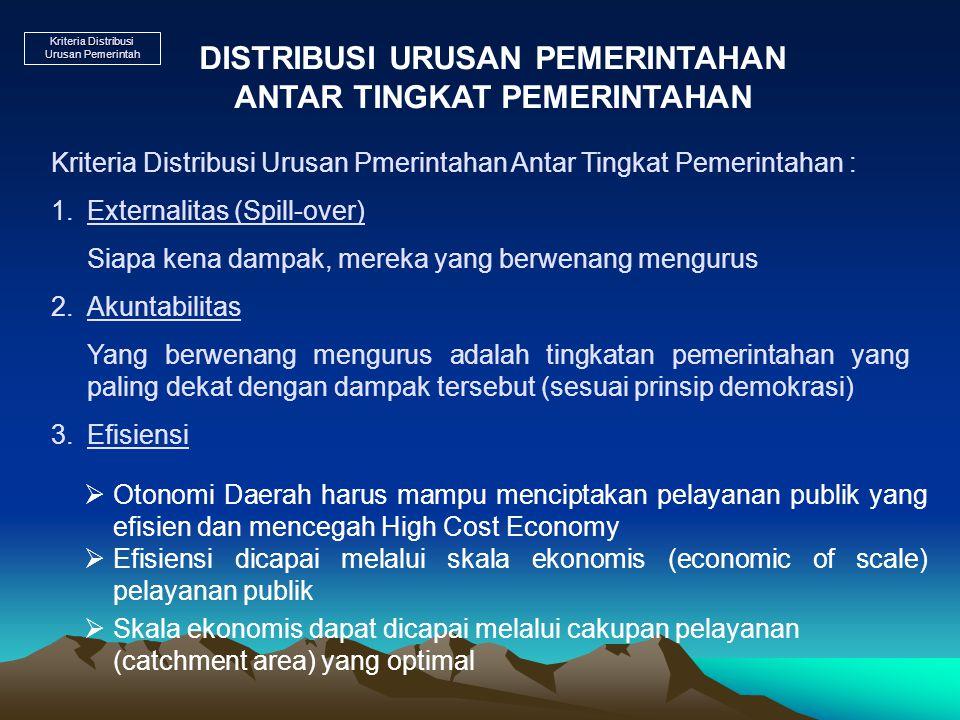 Kriteria Distribusi Urusan Pemerintah
