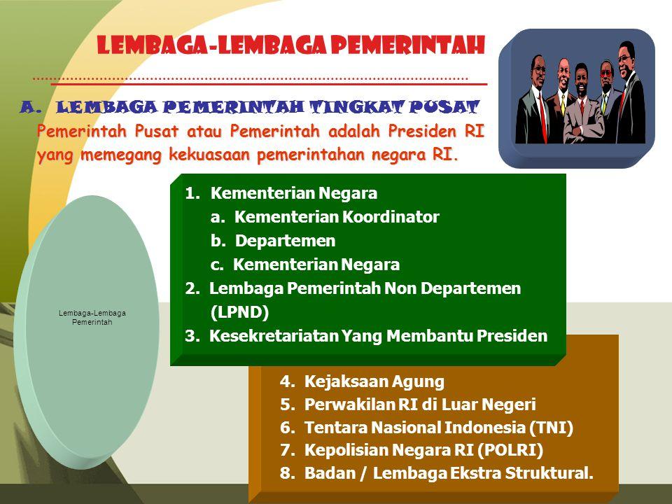 Lembaga-Lembaga Pemerintah