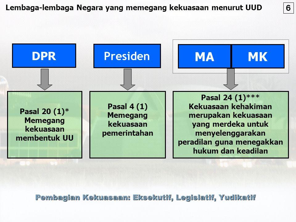Pembagian Kekuasaan: Eksekutif, Legislatif, Yudikatif
