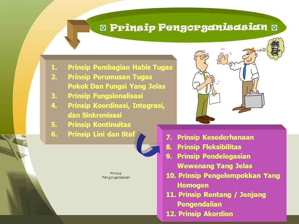 Prinsip Pengorganisasian