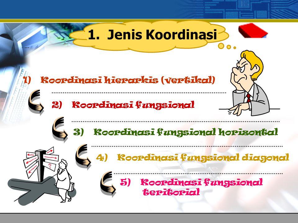 1. Jenis Koordinasi 1) Koordinasi hierarkis (vertikal)