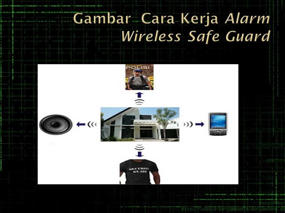 Gambar Cara Kerja Alarm Wireless Safe Guard