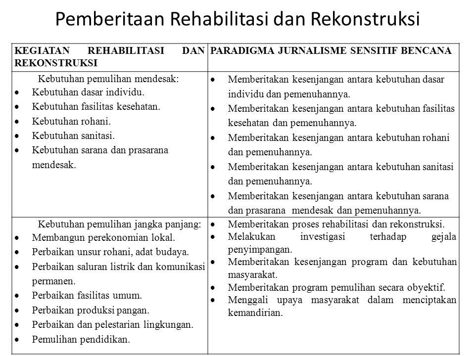 Pemberitaan Rehabilitasi dan Rekonstruksi
