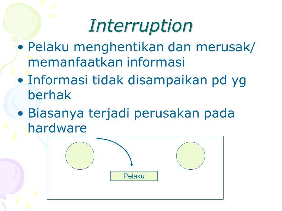 Interruption Pelaku menghentikan dan merusak/ memanfaatkan informasi