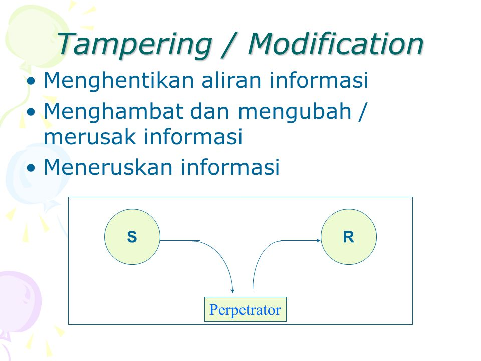 Tampering / Modification
