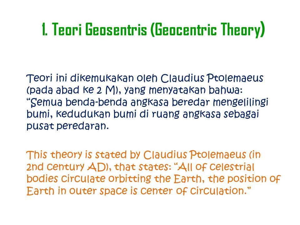1. Teori Geosentris (Geocentric Theory)