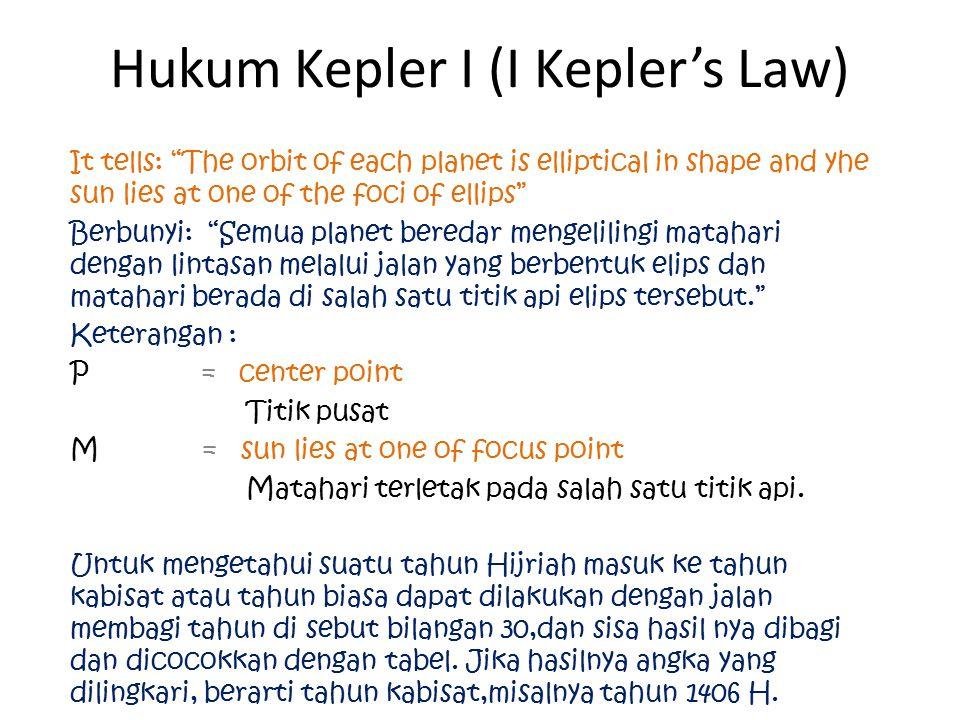 Hukum Kepler I (I Kepler's Law)