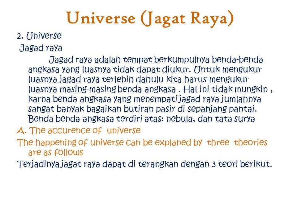 Universe (Jagat Raya)