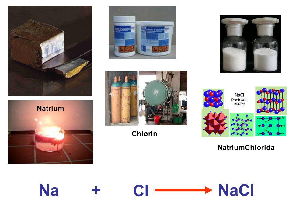 Natrium Chlorin NatriumChlorida Na + Cl NaCl