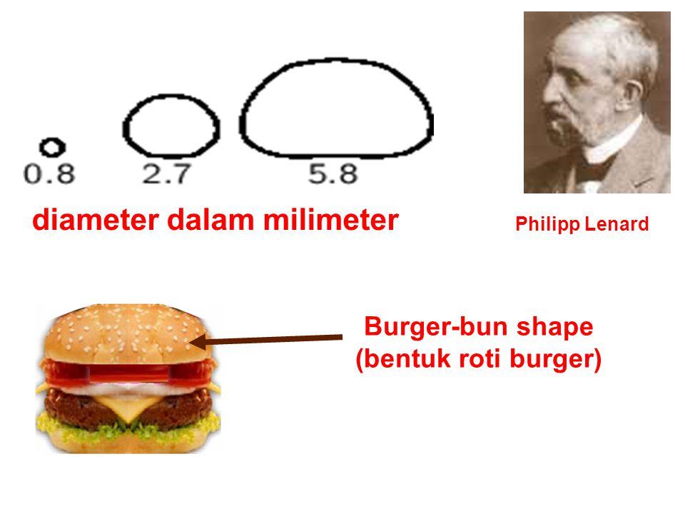 diameter dalam milimeter