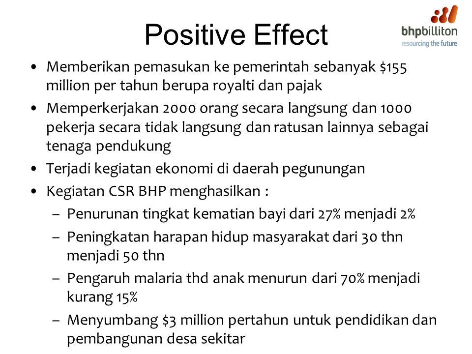 Positive Effect Memberikan pemasukan ke pemerintah sebanyak $155 million per tahun berupa royalti dan pajak.