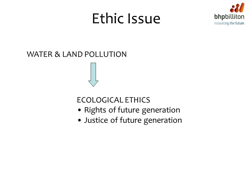 Ethic Issue WATER & LAND POLLUTION ECOLOGICAL ETHICS