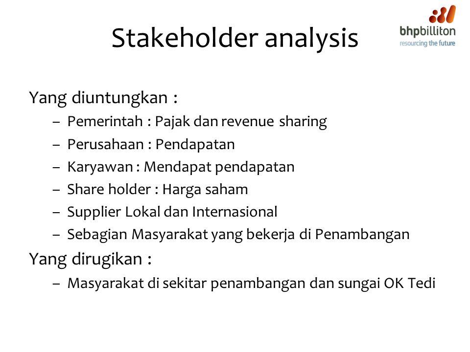 Stakeholder analysis Yang diuntungkan : Yang dirugikan :