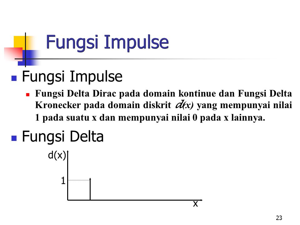 Fungsi Impulse Fungsi Impulse Fungsi Delta