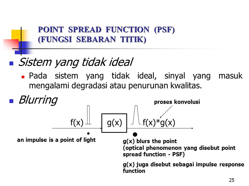 POINT SPREAD FUNCTION (PSF) (FUNGSI SEBARAN TITIK)