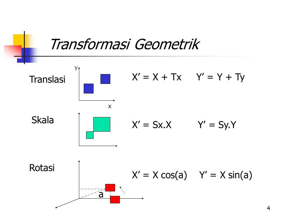 Transformasi Geometrik