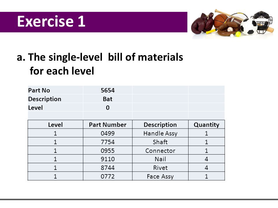 Exercise 1 a. The single-level bill of materials for each level