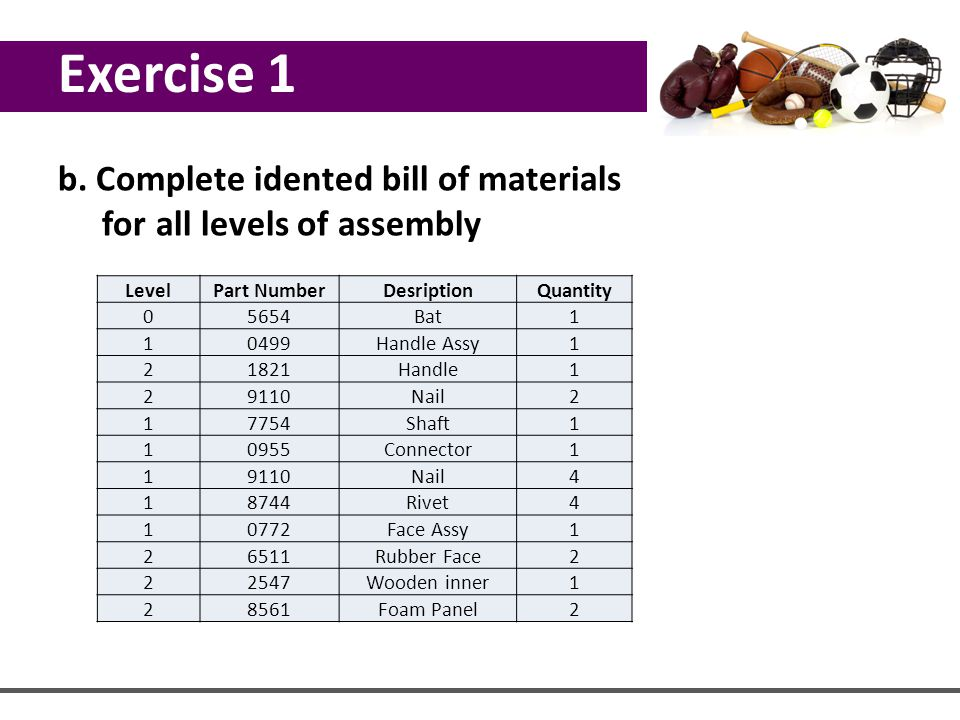 Exercise 1 b. Complete idented bill of materials for all levels of assembly. Level. Part Number.
