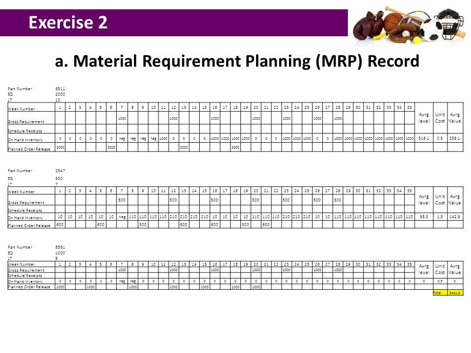 a. Material Requirement Planning (MRP) Record