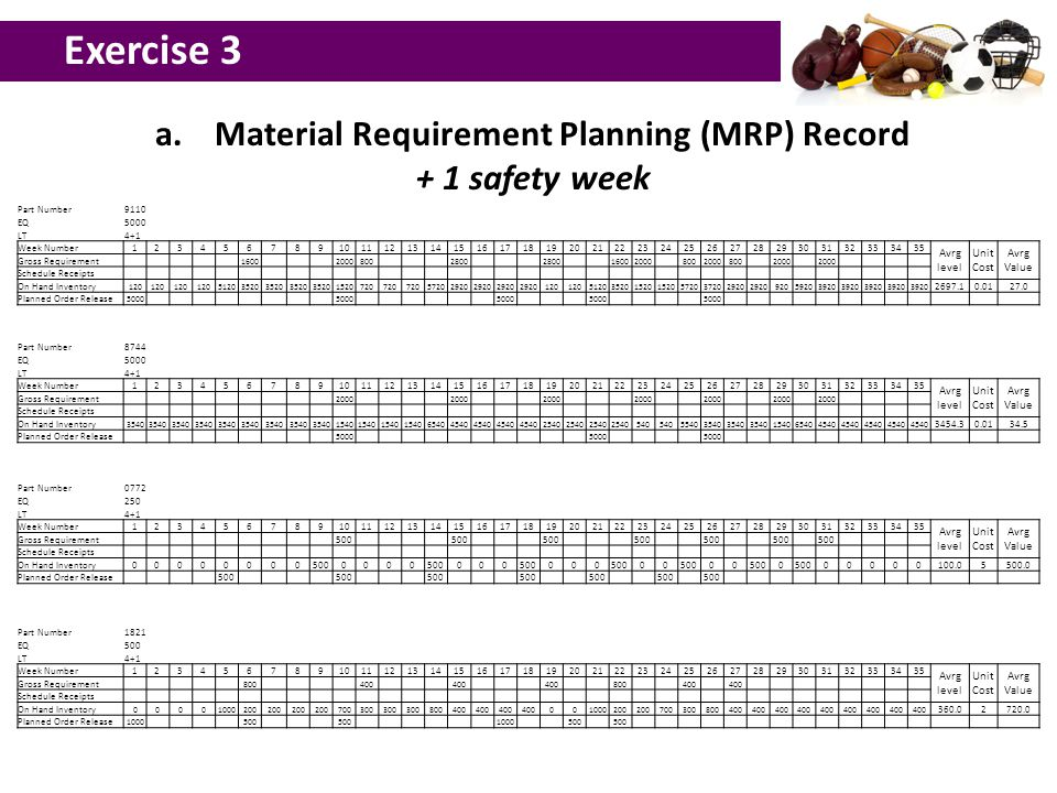 Material Requirement Planning (MRP) Record