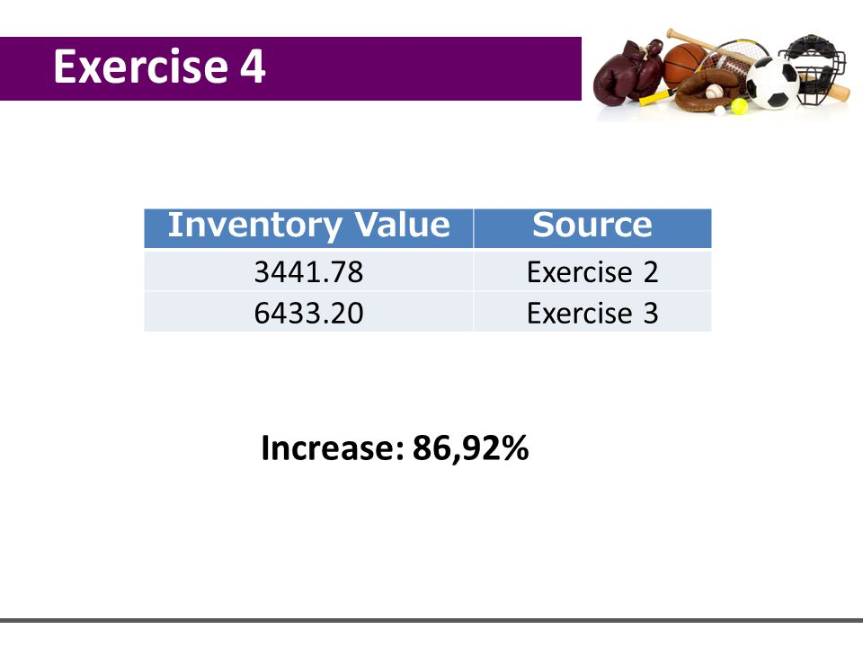 Exercise 4 Increase: 86,92% Inventory Value Source 3441.78 Exercise 2