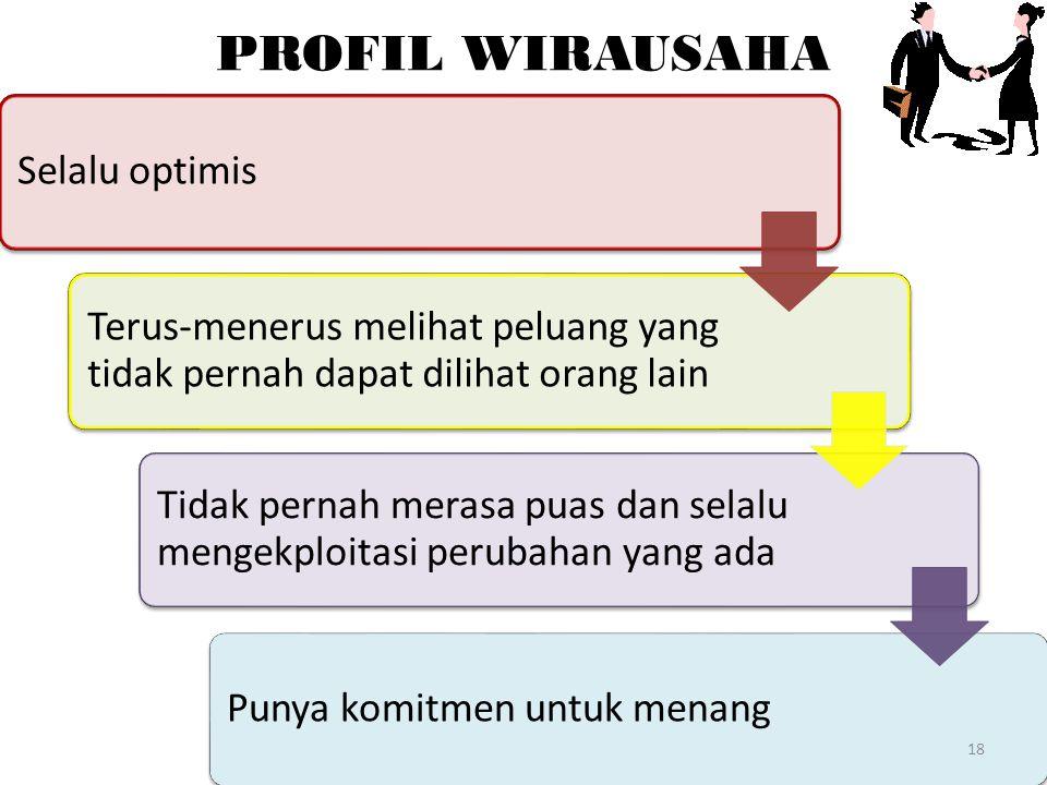 PROFIL WIRAUSAHA Selalu optimis