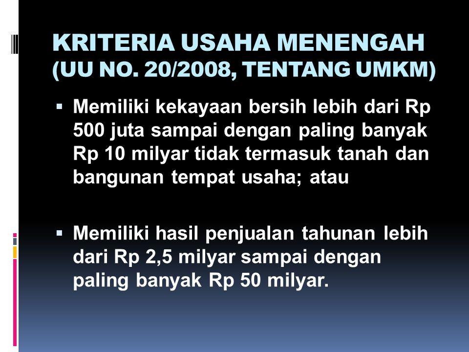 KRITERIA USAHA MENENGAH (UU NO. 20/2008, TENTANG UMKM)