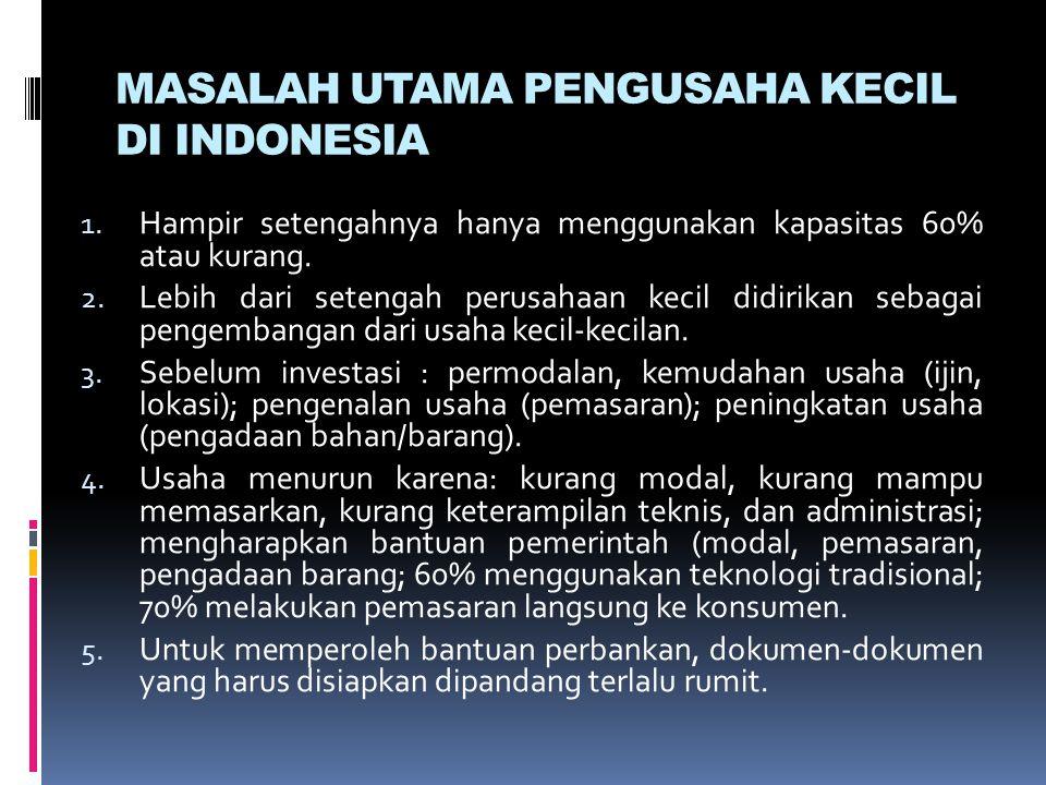 MASALAH UTAMA PENGUSAHA KECIL DI INDONESIA