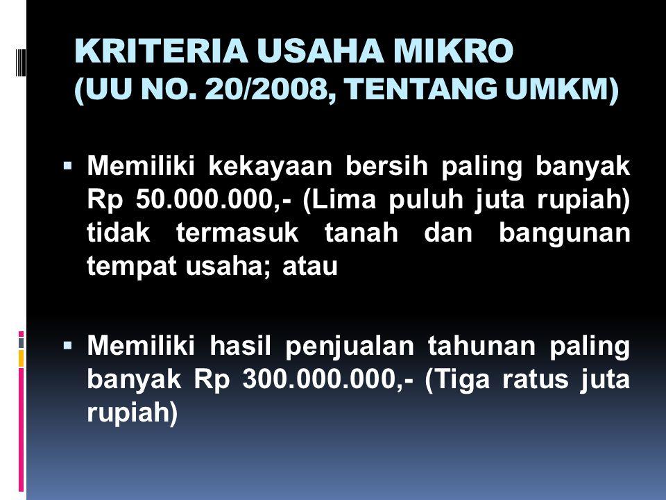 KRITERIA USAHA MIKRO (UU NO. 20/2008, TENTANG UMKM)