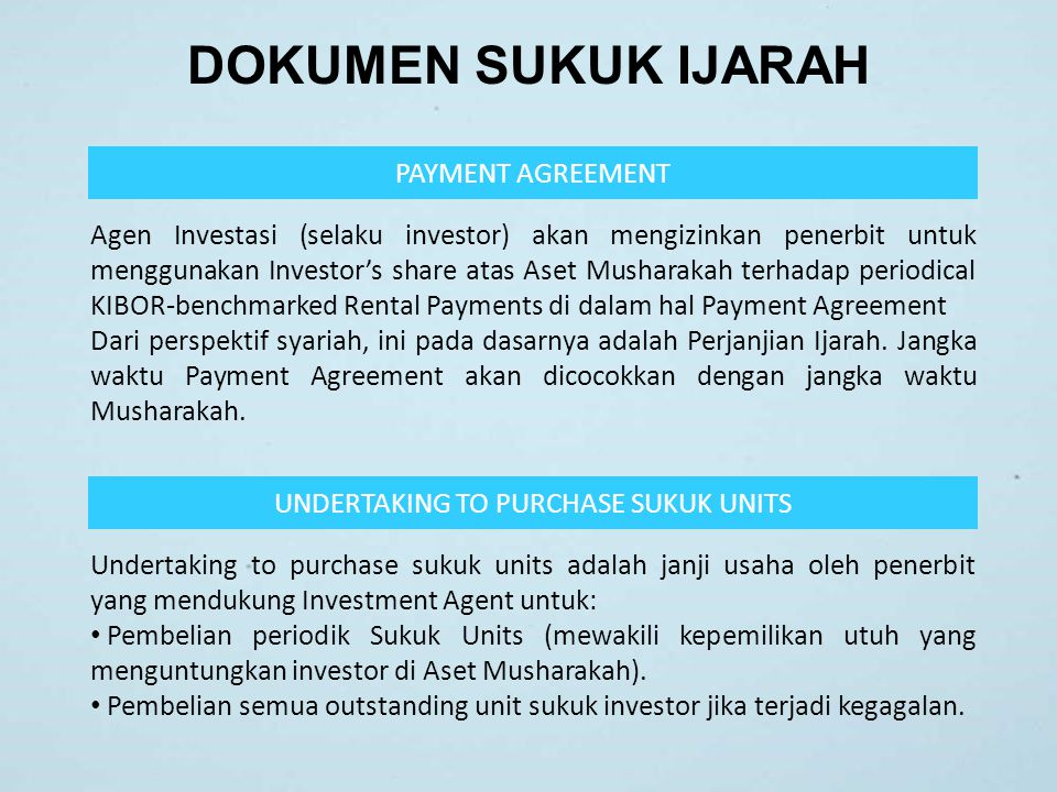 UNDERTAKING TO PURCHASE SUKUK UNITS