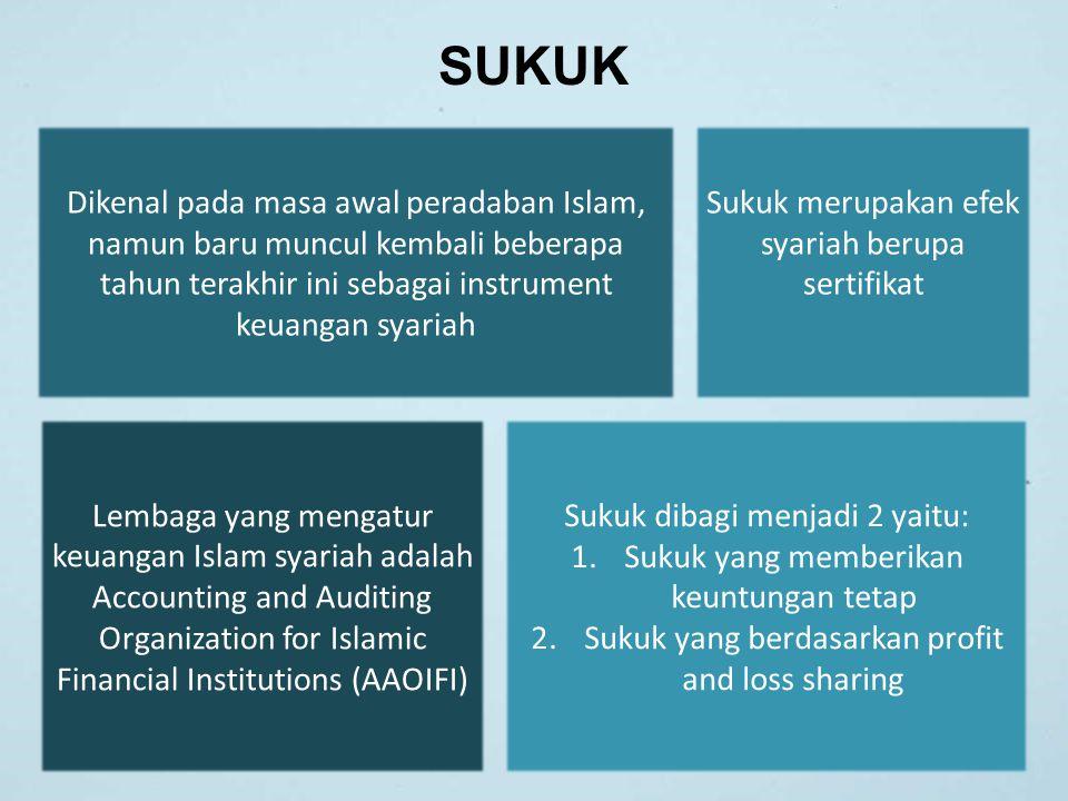 SUKUK Dikenal pada masa awal peradaban Islam, namun baru muncul kembali beberapa tahun terakhir ini sebagai instrument keuangan syariah.