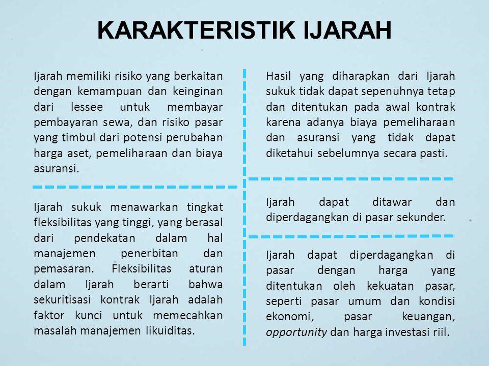 KARAKTERISTIK IJARAH