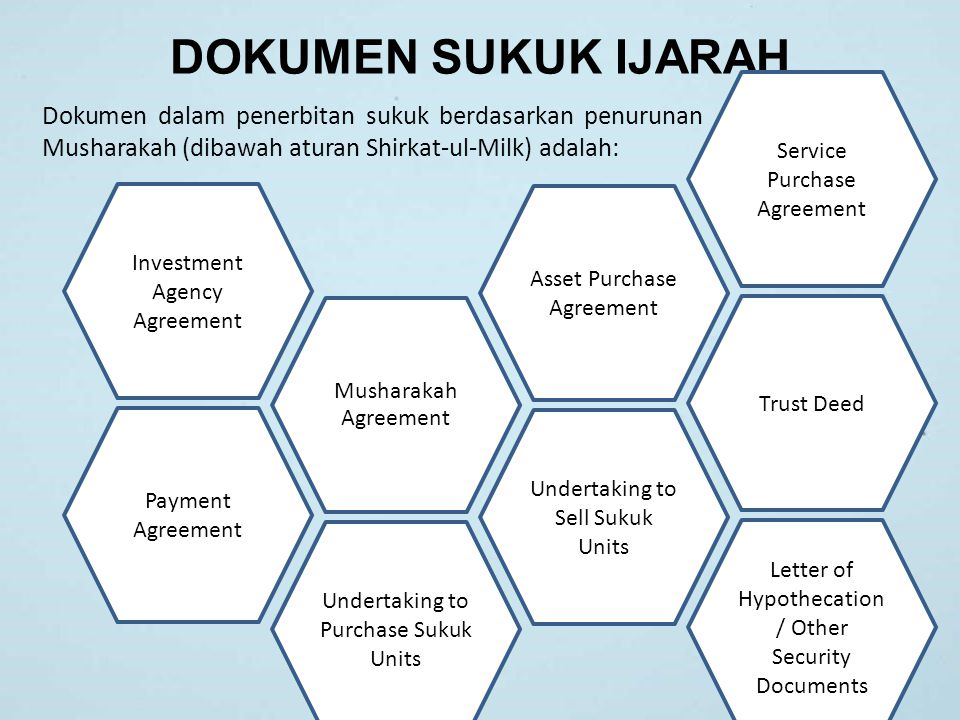 DOKUMEN SUKUK IJARAH Service Purchase Agreement.