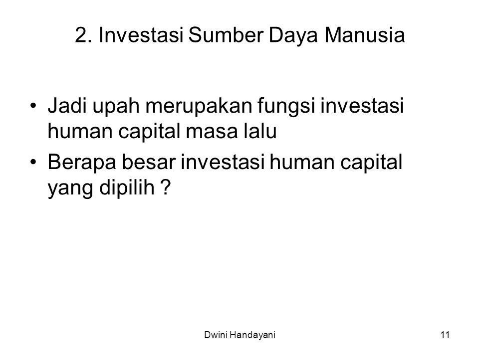 2. Investasi Sumber Daya Manusia