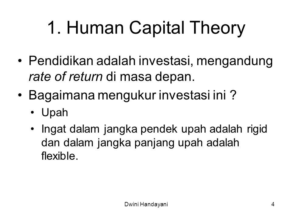 1. Human Capital Theory Pendidikan adalah investasi, mengandung rate of return di masa depan. Bagaimana mengukur investasi ini