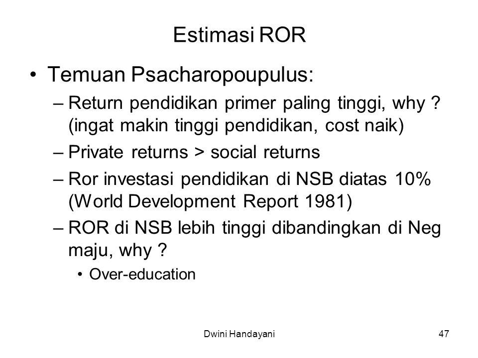 Temuan Psacharopoupulus: