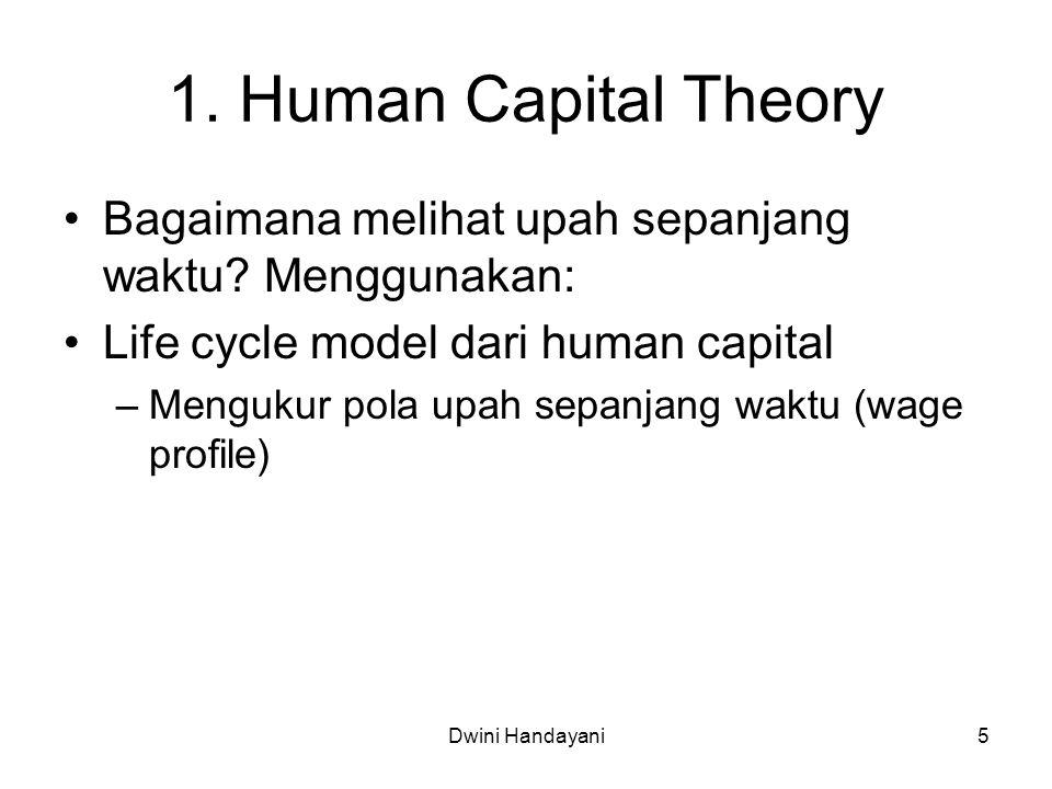 1. Human Capital Theory Bagaimana melihat upah sepanjang waktu Menggunakan: Life cycle model dari human capital.
