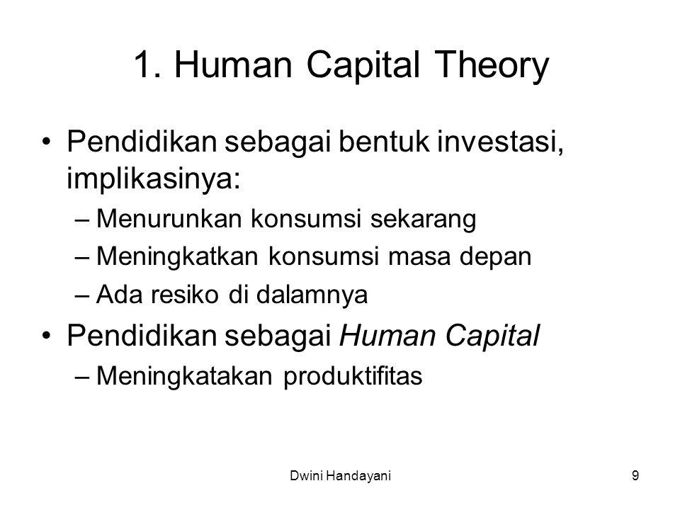 1. Human Capital Theory Pendidikan sebagai bentuk investasi, implikasinya: Menurunkan konsumsi sekarang.