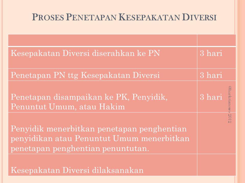 Proses Penetapan Kesepakatan Diversi