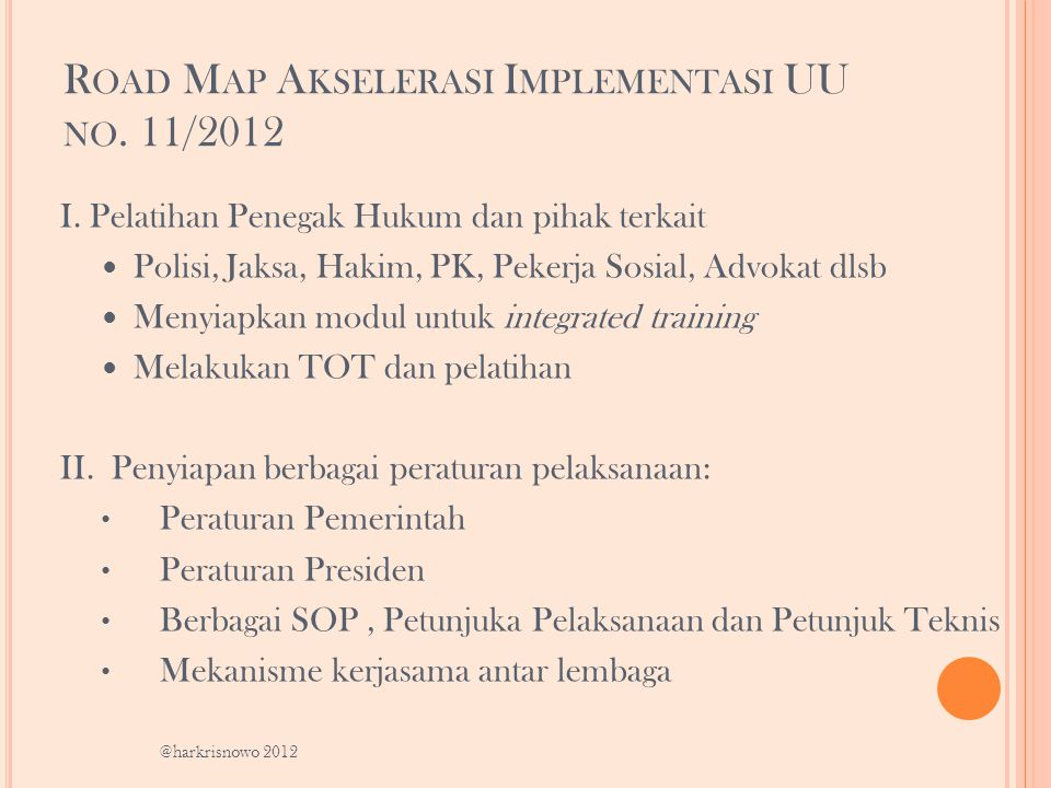 Road Map Akselerasi Implementasi UU no. 11/2012