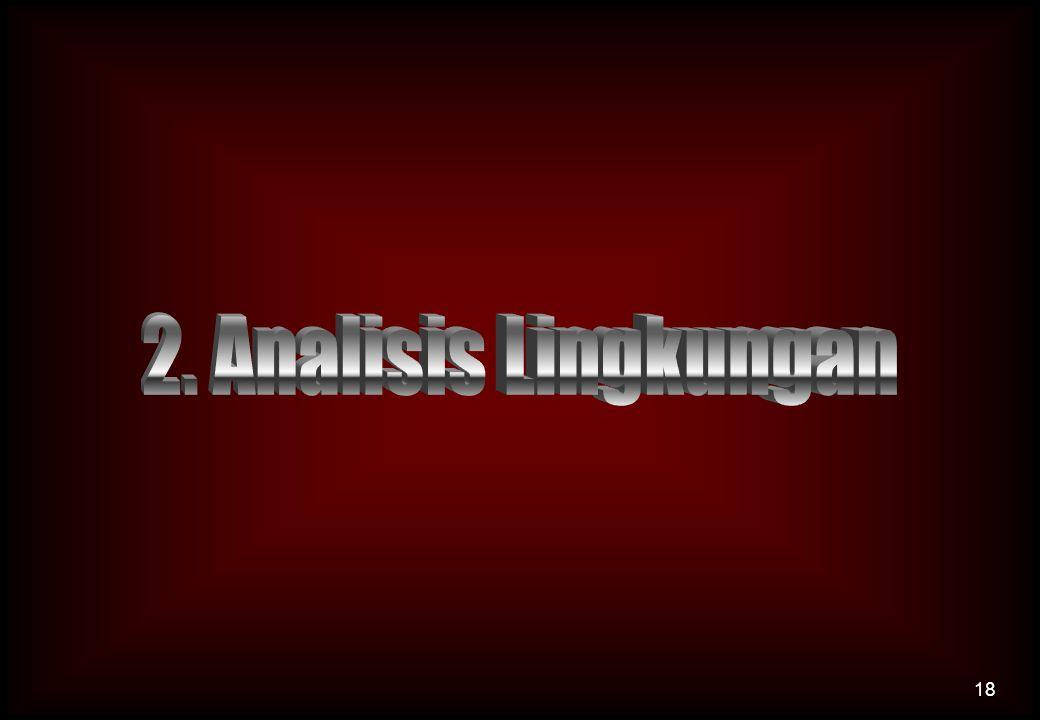2. Analisis Lingkungan