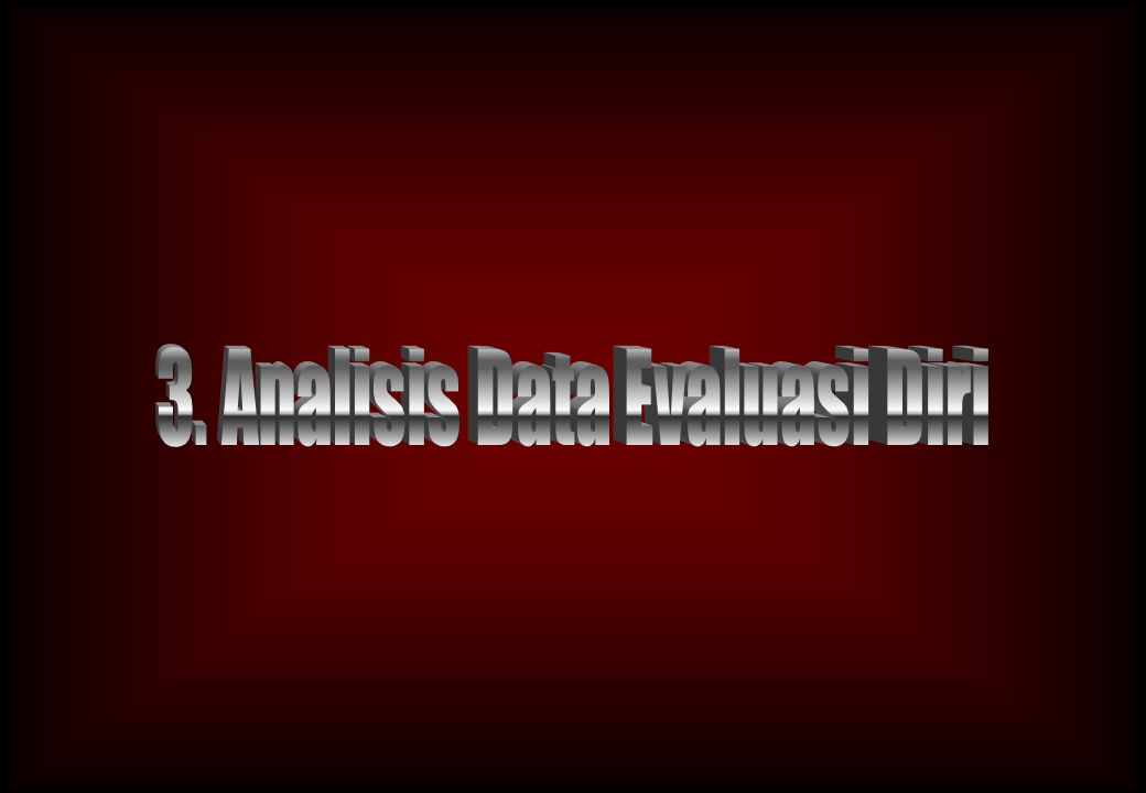3. Analisis Data Evaluasi Diri