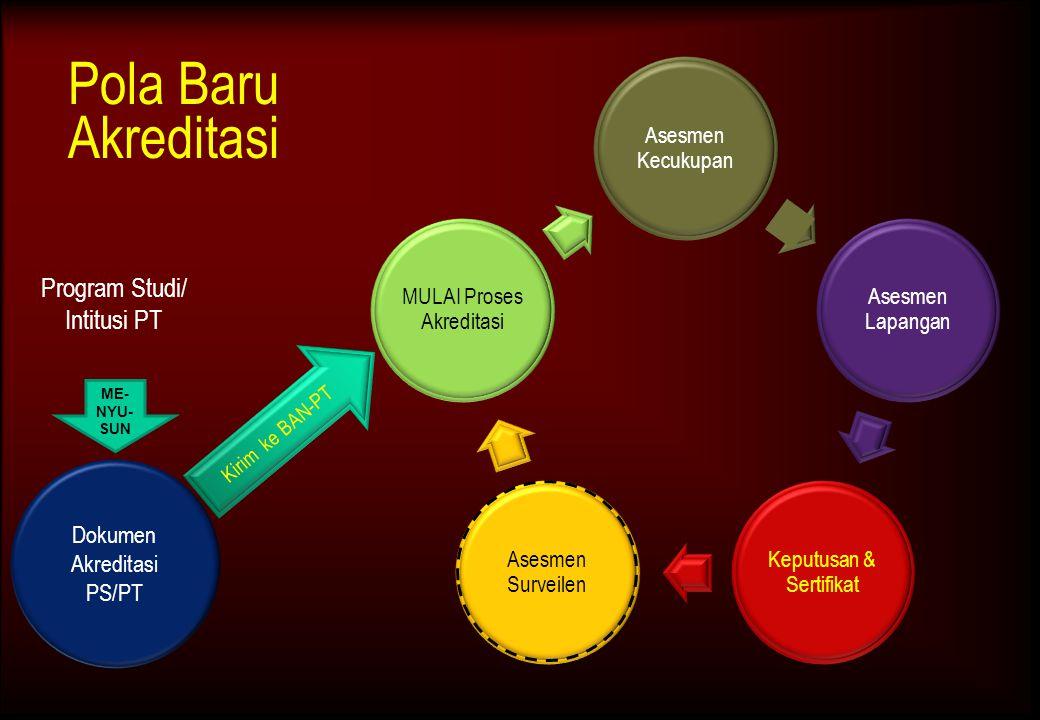 Pola Baru Akreditasi Program Studi/ Intitusi PT